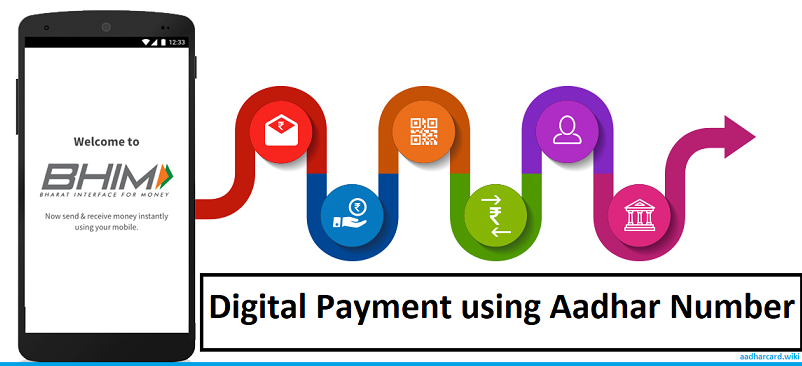 Digital Payment using Aadhar Number